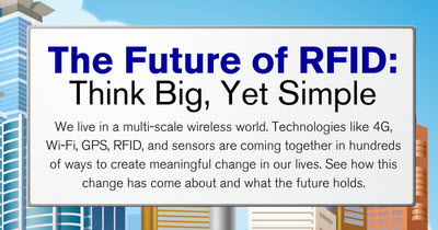 the-future-of-rfid
