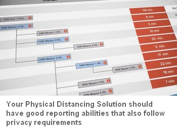 201020 How to Enforce Physical Distancing with Technology BLOG 1a