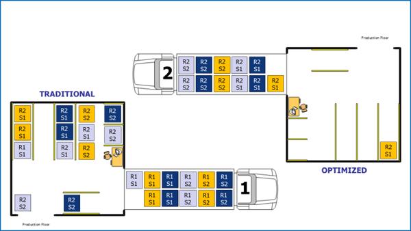 voice-scenario-second-truck-loaded-comparison