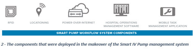 RFID-Solutions-for-the-Healthcare-Industry-3