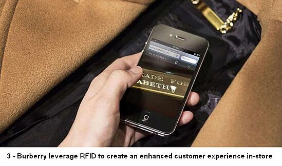 Retail-RFID-is-Now-Mainstream-But-Not-How-You-Expected-It-To-Be-3a