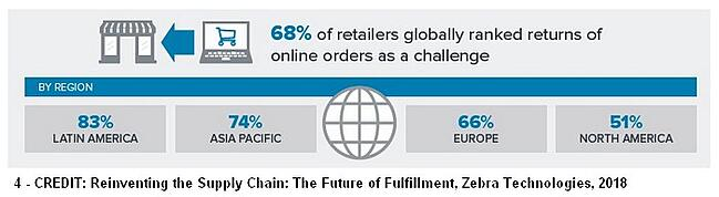 Retail-RFID-is-Now-Mainstream-But-Not-How-You-Expected-It-To-Be-4b