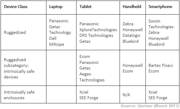 Rugged-Device-Strategy-as-Part-of-Your-Android-Migration-5