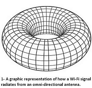 The-Challenges-of-Wi-Fi-in-the-Warehouse-1a