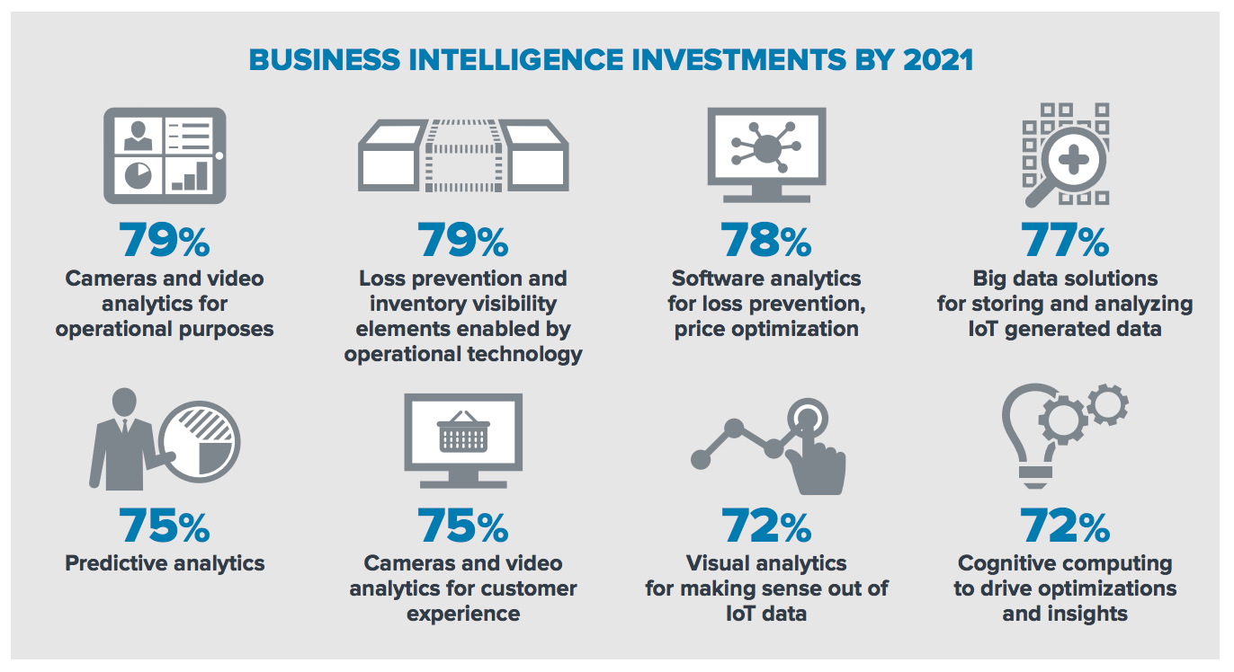 iot-investments-the-technews