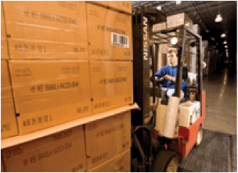 rfid for warehouse and distribution