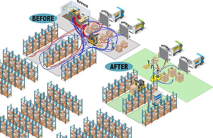Isometric-Grid-Warehouse-Spaghetti-Before-After-Cart-Highlight-Web