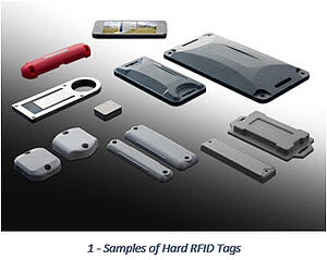 Workarounds-for-RFID-Readability-Issues-2