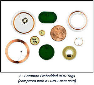 Workarounds-for-RFID-Readability-Issues-3