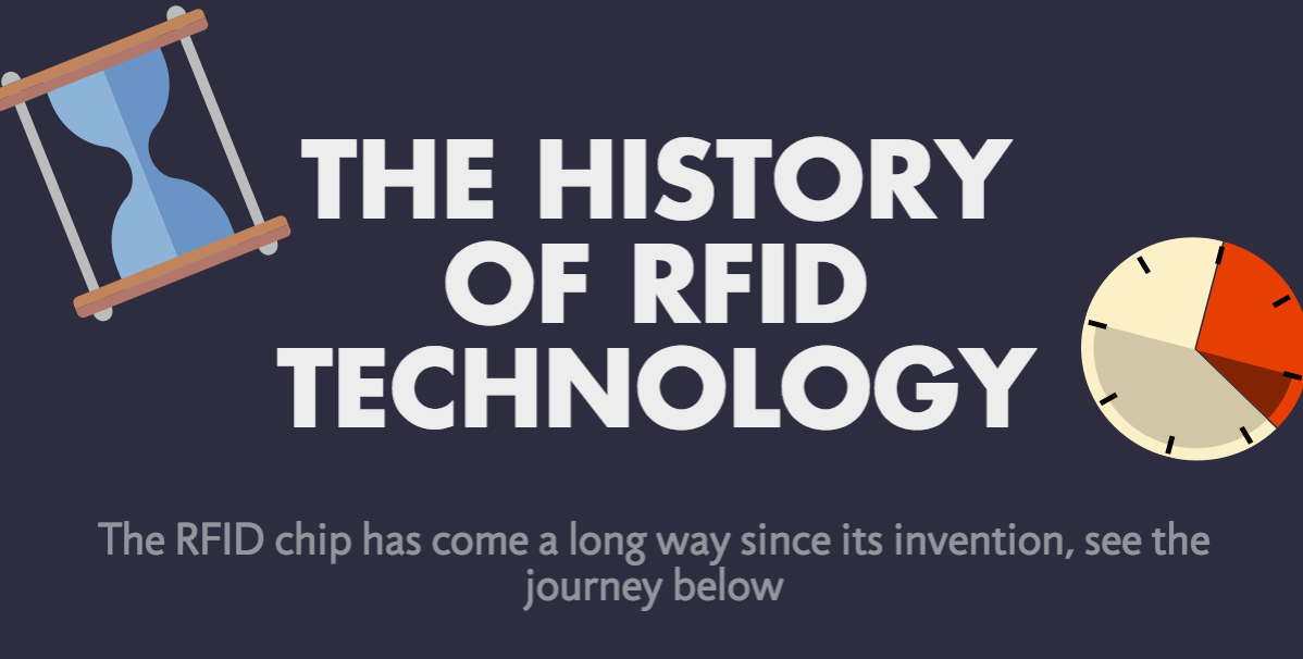 The_History_of_RFID_top
