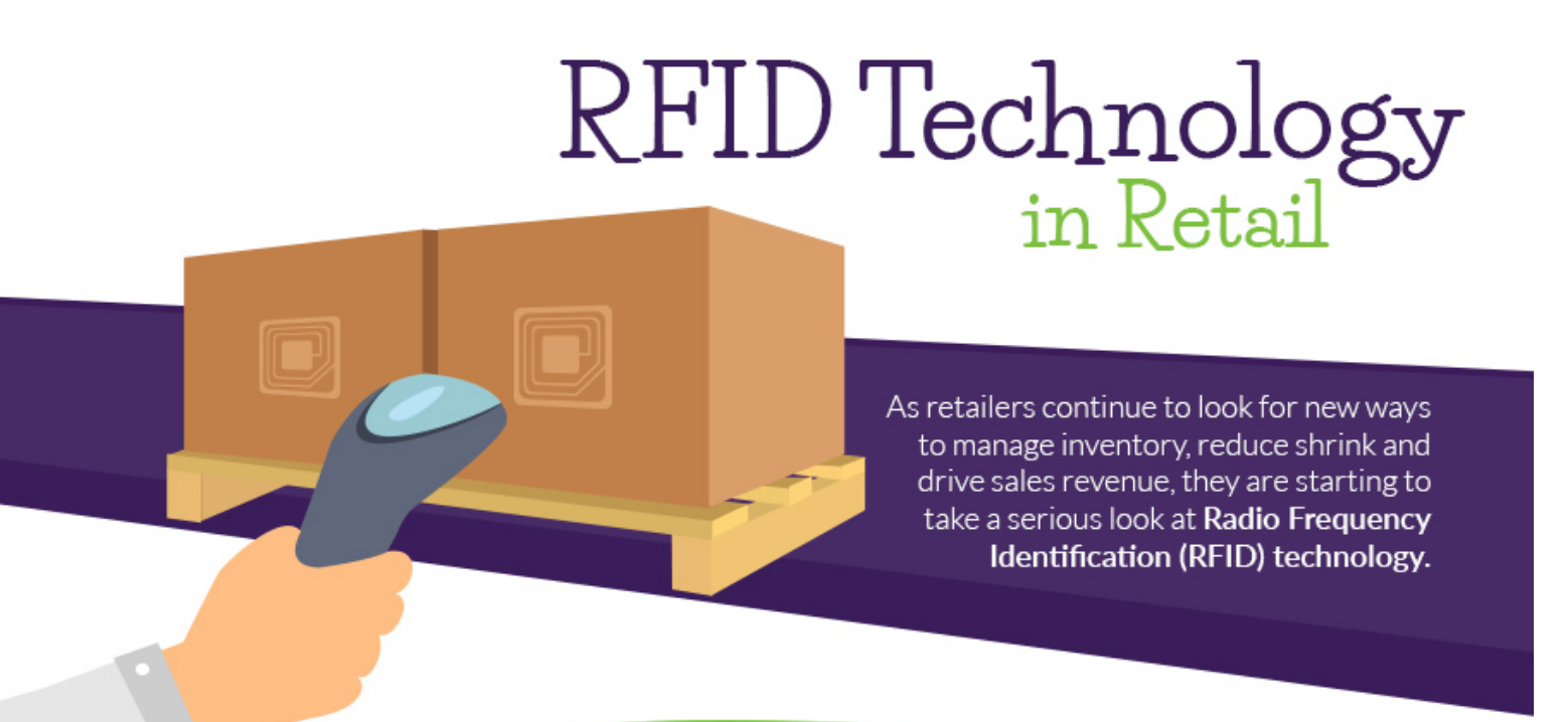 rfid and bar coding technologies Barcode technology requires a barcode scanner and rfid technology requires a scanner, too only the type of item will be contained on a barcode, whereas rfid provides a code for every individual item both barcode and rfid technology are viable options for any business.